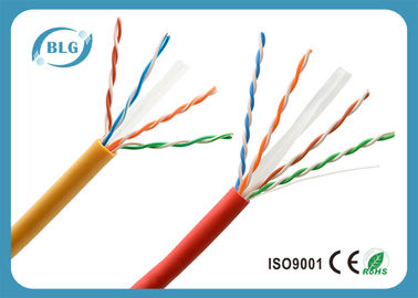 Câble LAN Cat6